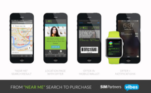 SIM Partners, Vibes Capitalize on Local Mobile Trend